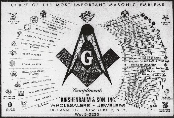 Cleopatras Needle And The Secret Of The New York Freemasons The